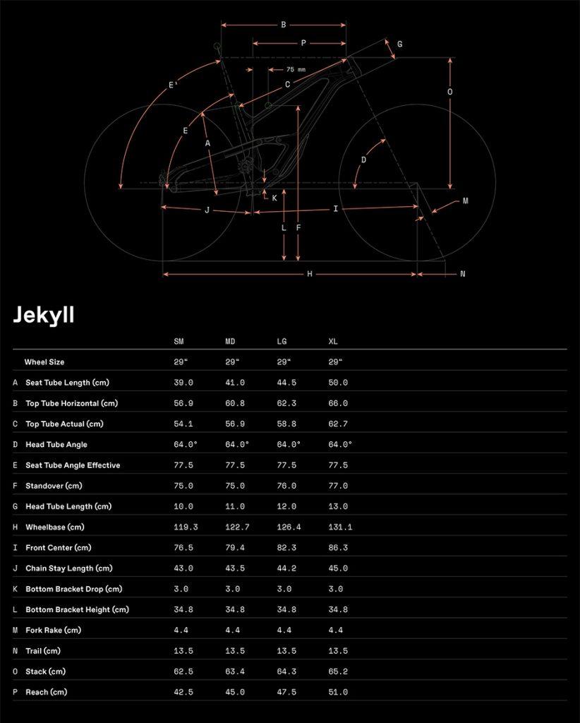 cannonade Jekyll 2022 geometry